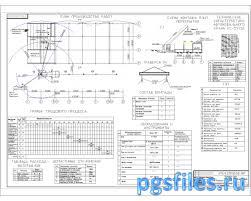 Технологическая карта на монтаж плит перекрытия ПГС Файлы  Технологическая карта на монтаж плит перекрытия