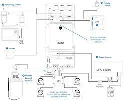Futaba Receiver Chart Cube Wiring Quickstart Px4 V1 9 0 User Guide