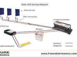 solar led outdoor lighting make solar led outdoor lighting