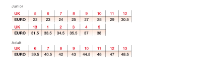 Custom X Bodyboard Size Chart Bodyboard Sizing Chart Size Charts