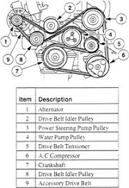 ford probe alternator belt diagram questions answers 12 5 2012 2 35 36 am gif question about 1993 probe