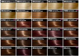 Light In The Box Color Chart Pin By Kanika Sharma On Hair Coloring In 2019 Clairol Hair