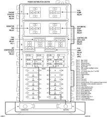 1998 jeep classic fuse box basic guide wiring diagram \u2022 Jeep YJ Fuse Box cherokee diagrams images on pinterest jeep cherokee xj rh pinterest com 1998 jeep wrangler fuse box diagram 1998 jeep cherokee classic fuse box location