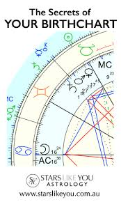 Birth Chart What Is A Birth Chart Stars Like You