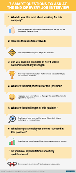 Good Questions To Ask The Interviewer Smart Questions To Ask At The End Of Every Job Interview
