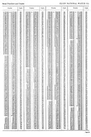 Elgin Mainspring Chart 1950 Elgin Serial List Online Pocket Watch Database