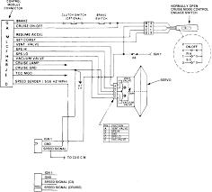 2000 buick lesabre cruise control wiring not lossing wiring diagram • 2000 buick lesabre cruise control wiring box wiring diagram rh 49 pfotenpower ev de 1998 buick lesabre 2000 buick century