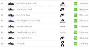 Save 27% On <b>Nike Tanjun</b> Sneakers (5 Models In Stock)   RunRepeat