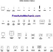 automotive electrical wiring diagram symbols free download for how wiring diagram symbols and meaning at Wiring Diagram Symbols