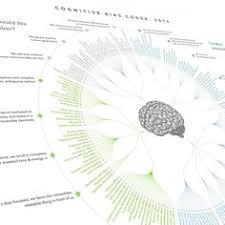 <b>Cognitive Bias Codex</b> print | <b>Cognitive bias</b>, Mind map design ...
