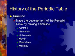 Chapter 6 The Periodic Table - ppt download