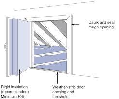 air seal the attic kneewall door