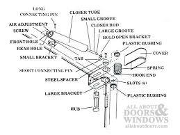 door closer installation. heavy duty storm door closer w/ torsion spring - discontinued by wright installation s