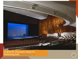Introducing Lubbock Entertainment And Performing Arts Center