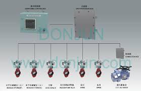产品中心 shanghai donjun automation equipment co djc d dewatering systemdjc d dewatering system is consists of vcb jb10 and electric butterfly valves actuator vcb is installed on the bridge