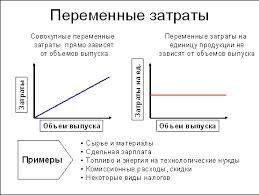 плана мероприятий по снижению затрат на производство диплом Разработка плана мероприятий по снижению затрат на производство диплом