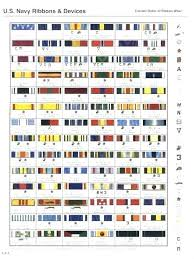 Us Air Force Medals And Ribbons Chart Air Force Ribbon Rack Us Air Force Ribbon Checker Air Force