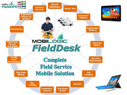 Mobile Field Service Software Daily Workflow Mobilogic Field