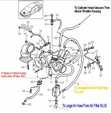 1996 volvo 850 turbo vacuum diagram 1996 image boost issues on 1996 volvo 850 turbo vacuum diagram