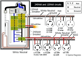 l14 20r receptacle wiring diagram plug to male michaelhannan co nema l14-20 wiring diagram at L14 20r Wiring Diagram