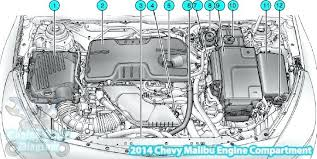 2004 bu engine diagram wiring diagrams best 2004 chevy bu engine diagram maxx classic beautiful recall alert 2004 bu 3 5l engine diagram 2004 bu engine diagram