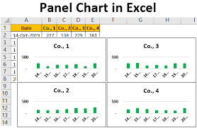 Excel Panel Chart Panel Chart How To Create A Panel Chart In Excel With Examples