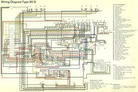 porsche starter wiring diagram wiring diagrams porsche 944 starter wiring diagram auto