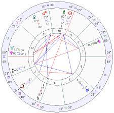 Japan Horoscope Japan Natal Chart Mundane Astrology