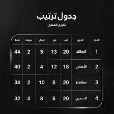 جدول ترتيب الدوري المصري 2021 – نبض الخليج