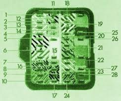 under dash fuse box 02 745 under printable wiring diagram bmw fuse box diagram fuse box bmw 02 touring diagram on under dash fuse box