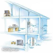 best images about structured wiring systems installing communication wiring