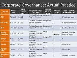 Jollibee Food Corporation Organizational Chart Code Of Ethics Of Jollibee Food Corporation Custom Paper
