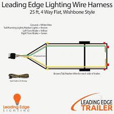 simple wiring diagram 4 pin trailer plug wiring diagram for 6 pin ford trailer plug wiring harness simple wiring diagram 4 pin trailer plug wiring diagram for 6 pin trailer plug cloud computing