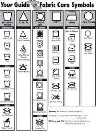 Laundry Symbols Chart Covernostra Info
