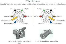trailer plug wiring diagram way chevy trailer trailer plug wiring diagram 7 way chevy trailer image wiring diagram