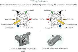 trailer plug wiring diagram 7 way chevy trailer trailer plug wiring diagram 7 way chevy trailer image wiring diagram