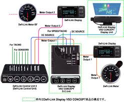 vsd concept function & wiring& display defi exciting products defi meter wiring diagram vsd concept接続例 Defi Meter Wiring Diagram