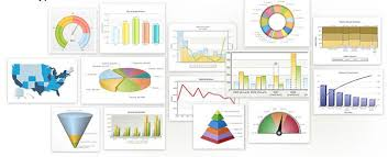 The Easy Process Of Creating Delightful Javascript Charts