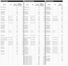 Mountain Bike Weight Comparison Chart Shimano Xt M8100 And Slx M7100 Complete Price Spec