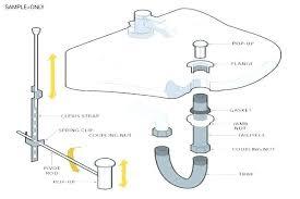 kitchen sink plumbing diagrams kitchen sink drain plumbing diagram kitchen
