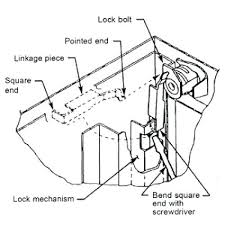 how to pick a cabinet lock with paper clip wwwlooksisquarecom