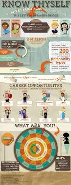 Best 25 Career Path Ideas On Pinterest Career Choices Career