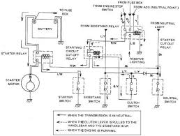 yamaha xs650 starting system circuit and wiring diagram circuit yamaha xs650 starting system circuit wiring