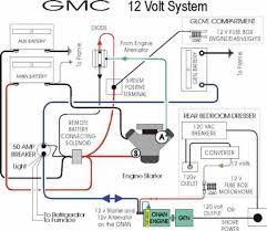12 volt wiring and battery tray gmc motorhome gmc motorhome gmc