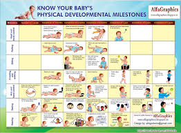 Child Development Milestones Chart 0 6 Years Baby Development Chart Kozen Jasonkellyphoto Co