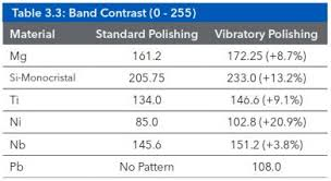 Grinding And Polishing Guide Buehler
