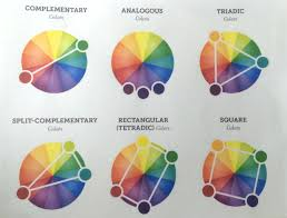 Color Theory Chart Watercolor Color Schemes At Getdrawings Com Free For
