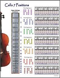 Cello Notes Chart Cello