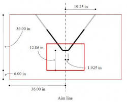 Dissecting The Physics Of Basketball Bank Shots Wired