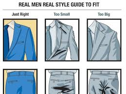 Determine If Your Suit Fits Visual Guide